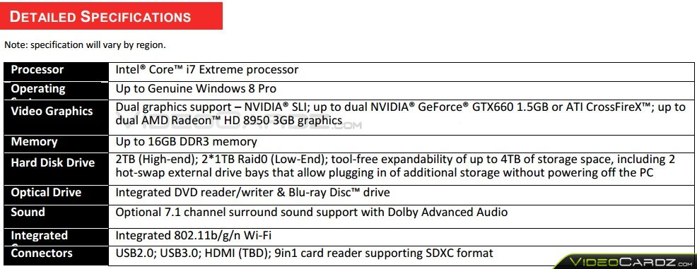 AMD Radeon HD 8950