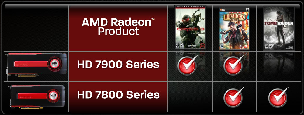 AMD Never Settle Reloaded (5)