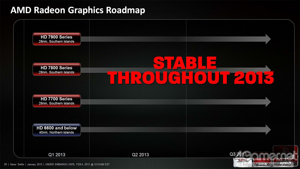 AMD Radeon January 2013 Slide (2)