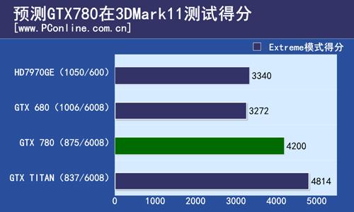 3294432_chengji