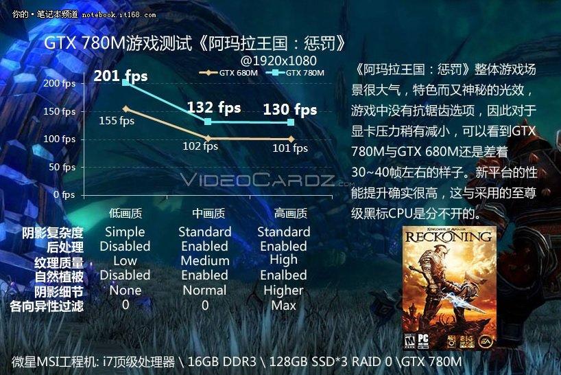 GeForce GTX 780M Reckoning Performance