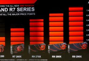 AMD Radeon R200 series