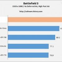 ch3_battlefield3_2