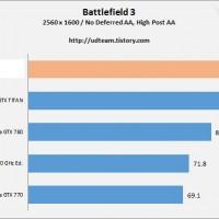 ch3_battlefield3_3
