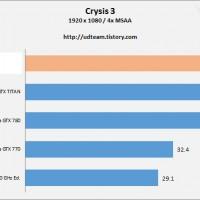 ch3_crysis3_2