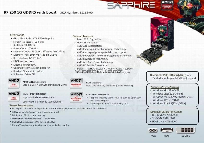 11215-00 R7 250 1G GDDR5 Specs