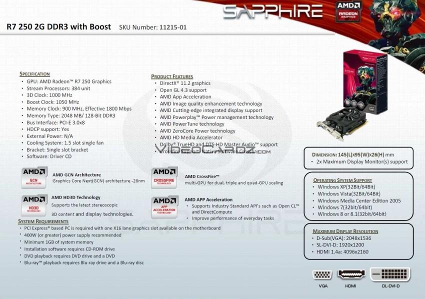 11215-01 R7 250 2G DDR3 Specs