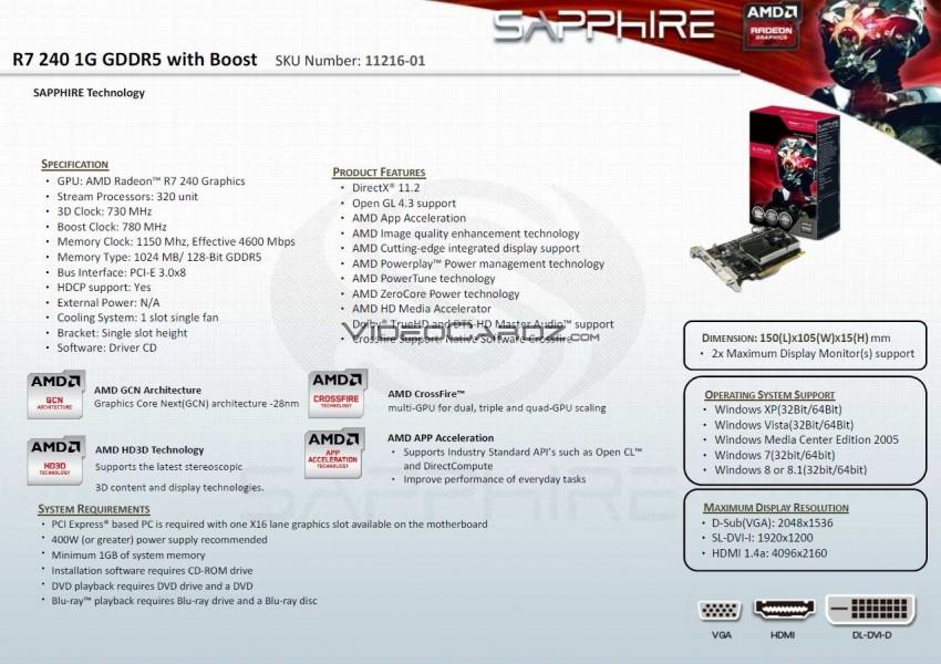 11216-01 R7 240 1G GDDR5 Specs