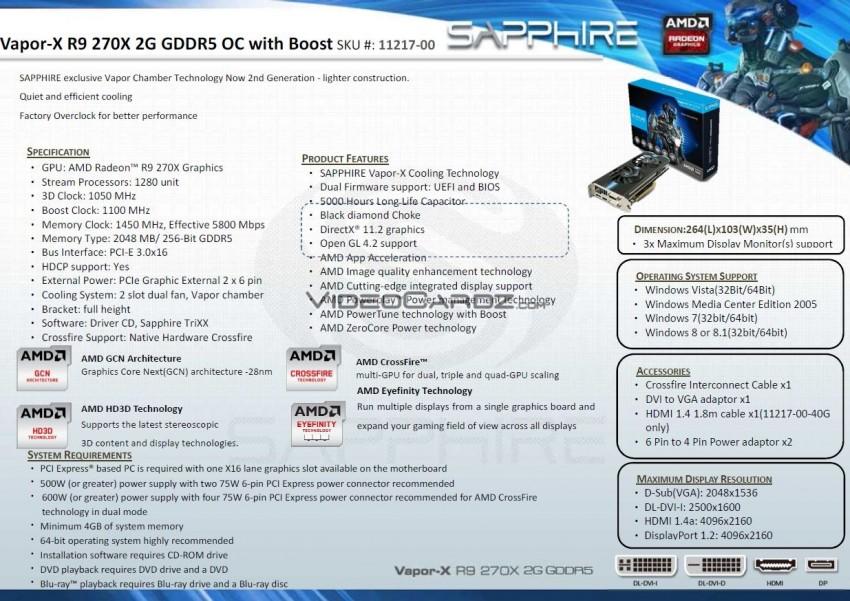 11217-00 R9 270X Vapor-X 2G GDDR5 Specs