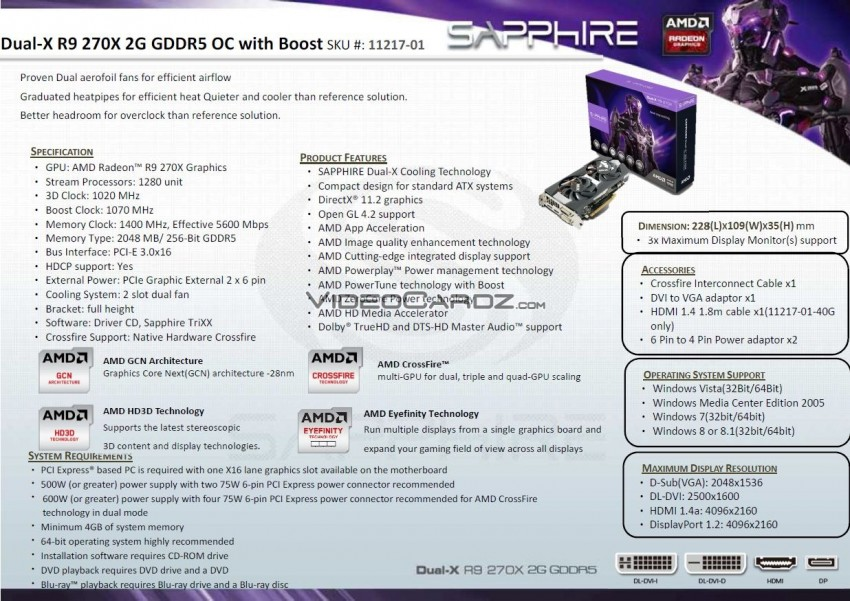 11217-01 R9 270X Dual-X 2G GDDR5 Specs