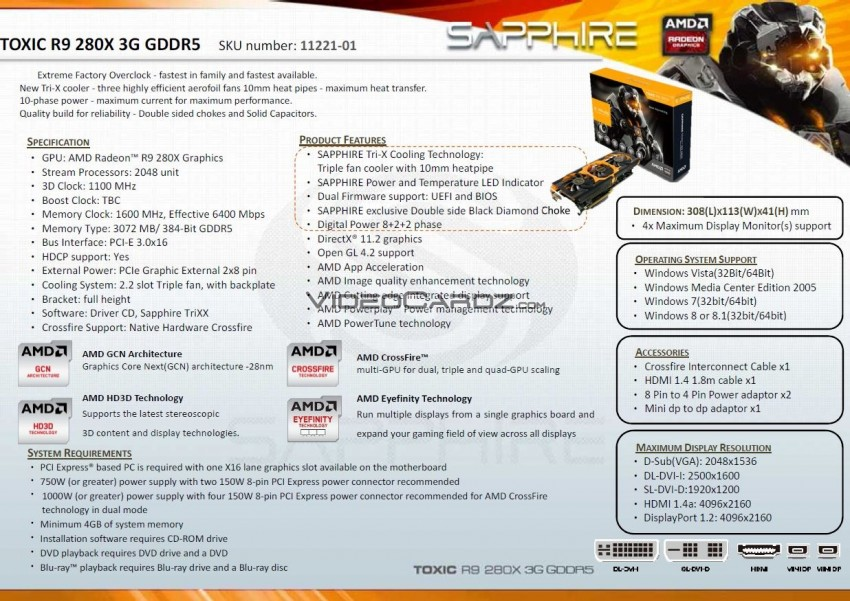 11221-01 R9 280X TOXIC 3G GDDR5 SPecs