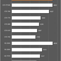 GTX 780 GHz ZOL (12)