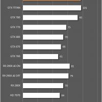GTX 780 GHz ZOL (14)