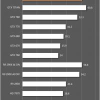 GTX 780 GHz ZOL (16)