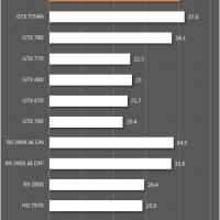 GTX 780 GHz ZOL (19)