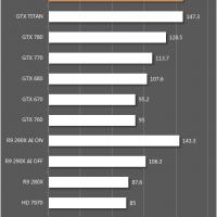 GTX 780 GHz ZOL (2)