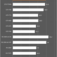 GTX 780 GHz ZOL (20)