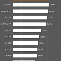 GTX 780 GHz ZOL (3)
