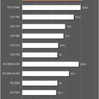 GTX 780 GHz ZOL (4)