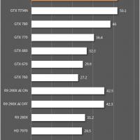 GTX 780 GHz ZOL (5)