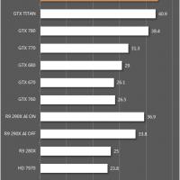 GTX 780 GHz ZOL (7)
