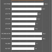 GTX 780 GHz ZOL (9)