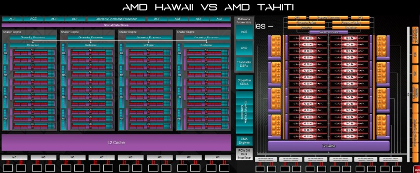 HAWAII VS TAHITI