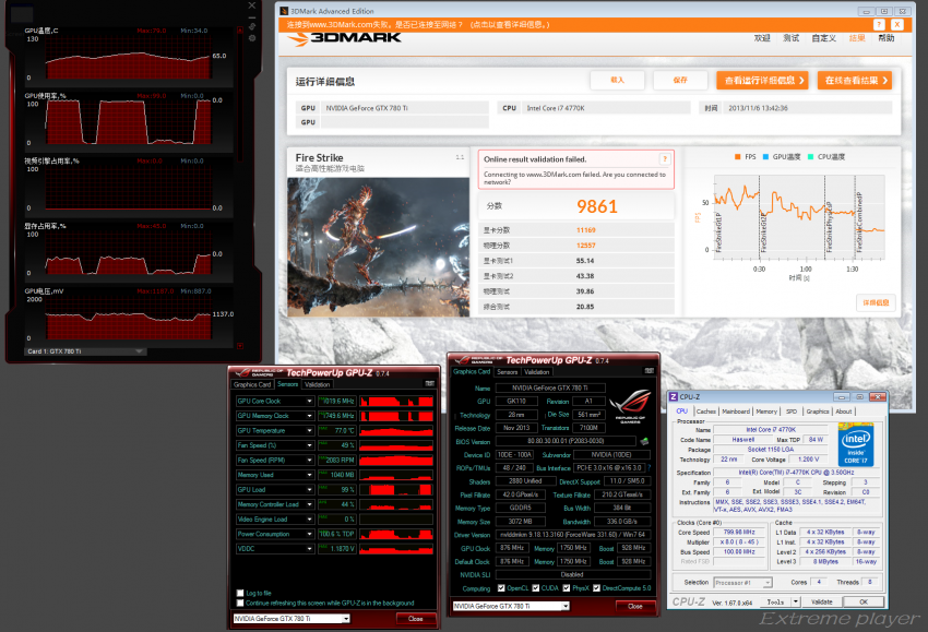 NVIDIA GeForce GTX 780 TI 3DMark Fire Strike