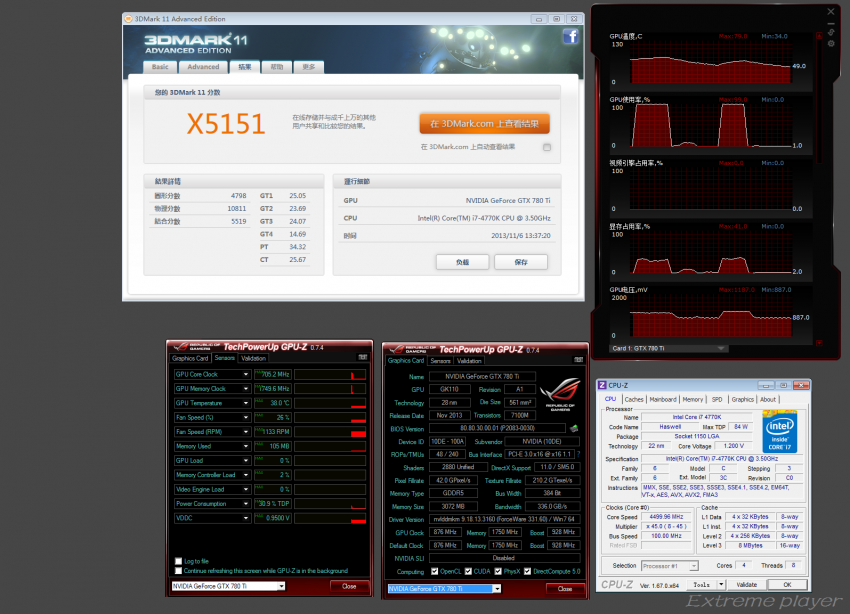 NVIDIA GeForce GTX 780 TI 3DMark11 Extreme