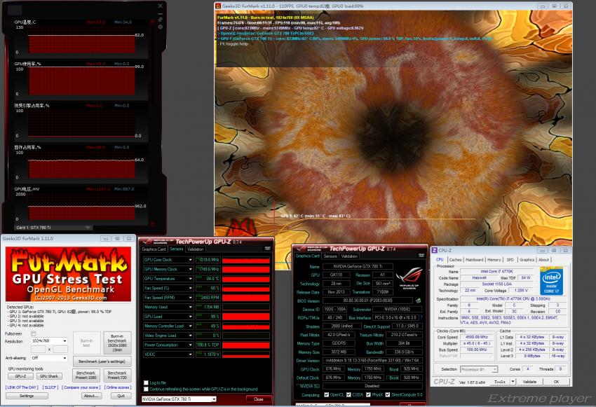 NVIDIA GeForce GTX 780 TI FurMark