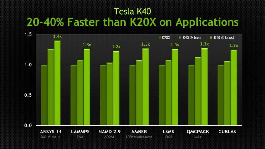 NVIDIA Tesla K40 (5)