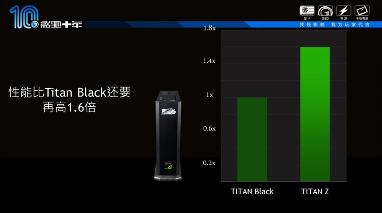 GALAXY GeForce GTX TITAN Z (13)