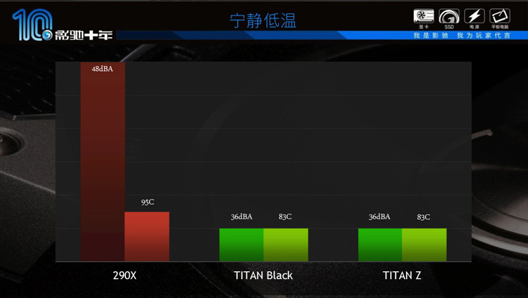 GALAXY GeForce GTX TITAN Z (14)