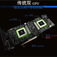 GALAXY GeForce GTX TITAN Z (2)