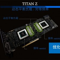 GALAXY GeForce GTX TITAN Z (6)