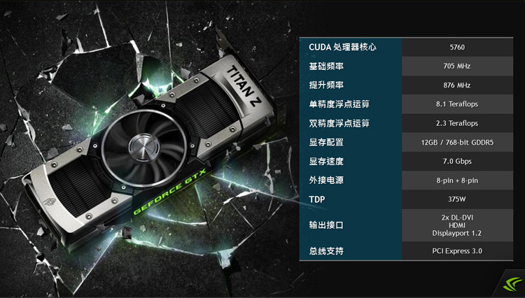 GALAXY GeForce GTX TITAN Z (9)