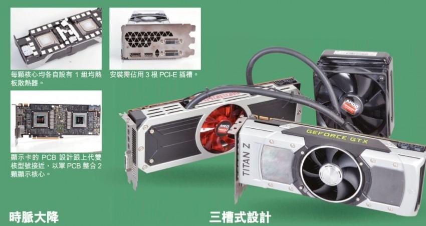 R9 295X2 vs TITAN Z