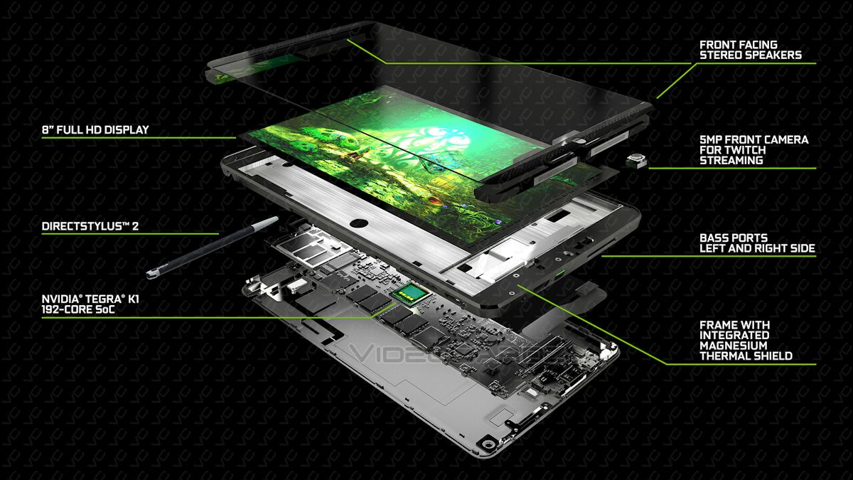 La tablet Nvidia SHIELD estará disponible en dos versiones, el modelo