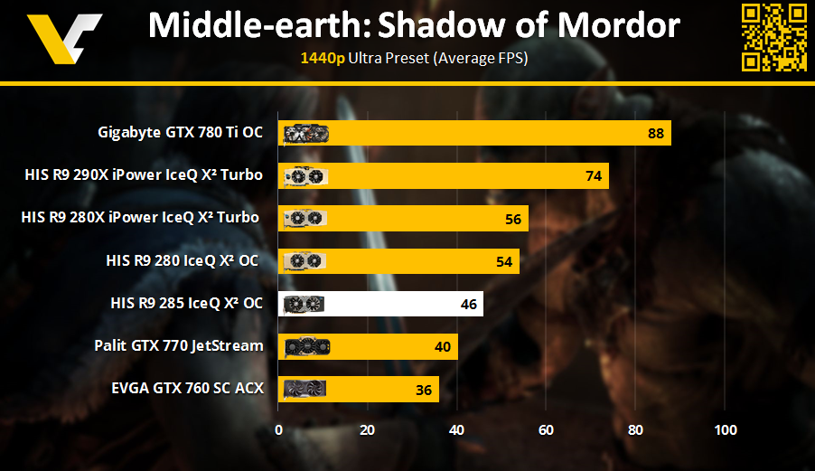 HIS-R9-Review-_-Middle-Earth-Mordor-1440p.png
