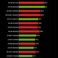 NVIDIA GeForce GTX 980 GTX 970 performance (11)