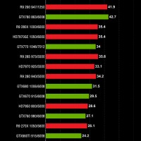 NVIDIA GeForce GTX 980 GTX 970 performance (12)
