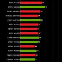 NVIDIA GeForce GTX 980 GTX 970 performance (13)