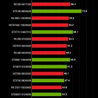 NVIDIA GeForce GTX 980 GTX 970 performance (15)