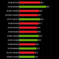 NVIDIA GeForce GTX 980 GTX 970 performance (16)