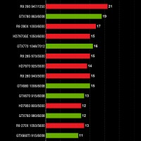 NVIDIA GeForce GTX 980 GTX 970 performance (18)