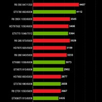 NVIDIA GeForce GTX 980 GTX 970 performance (3)
