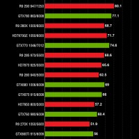NVIDIA GeForce GTX 980 GTX 970 performance (5)