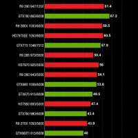 NVIDIA GeForce GTX 980 GTX 970 performance (8)