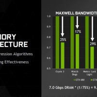 NVIDIA Maxwell GM204 Press Slides (25)