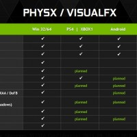 NVIDIA Maxwell GM204 Press Slides (8)